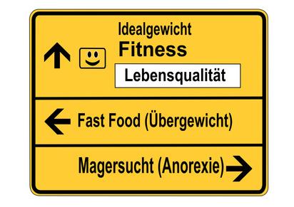 Idealgewicht berechnen: Foto von einem Schild mit den Fahrrichtungen Idealgewicht (Fitness, Lebensqualität), Übergewicht und Magersucht.