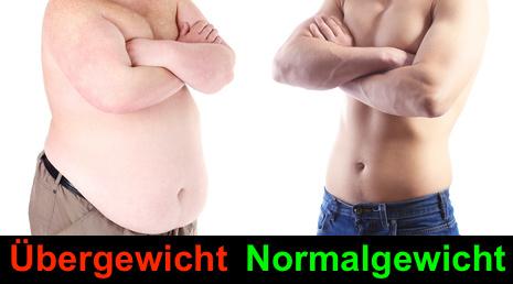 Foto von einem Mann mit Übergewicht und mit Normalgewicht.