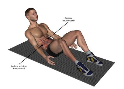 Die besten Bauchmuskelübungen: Foto von einem Mann mit der Markierung der geraden und schrägen Bauchmuskeln.