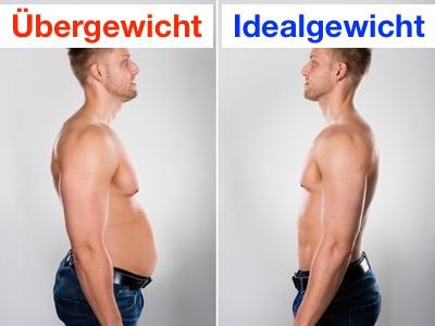 Idealgewicht ausrechnen: Foto von einem Mann mit Übergewicht und mit Idealgewicht.