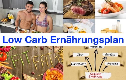 Foto von dem Low Carb Ernährungsplan.
