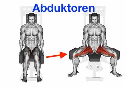 Foto von der Übung Abduktoren-Maschine zum Oberschenkelmuskulatur aufbauen.