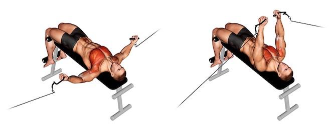 Foto von der Übung Fliegende am Kabelzug liegend.