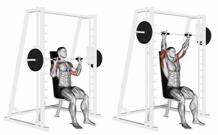 Foto von der Übung Langhantel Schulterdrücken Multipressesitzend vor Kopf.