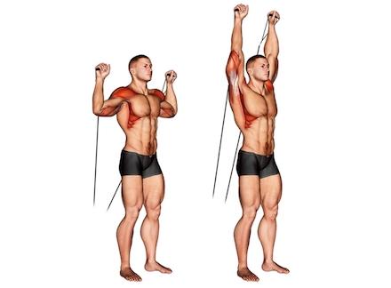 Schulterübungen Kabelzug: Foto von der Übung Schulterdrücken am Kabelzug.
