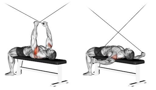 Hintere Schulter Übungen: Foto von der Übung Butterfly Reverse Kabelzug liegend.