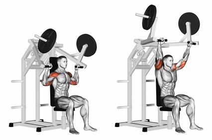 Vordere Schulter Übungen: Foto von der Übung Schrägbankdrücken Maschine.