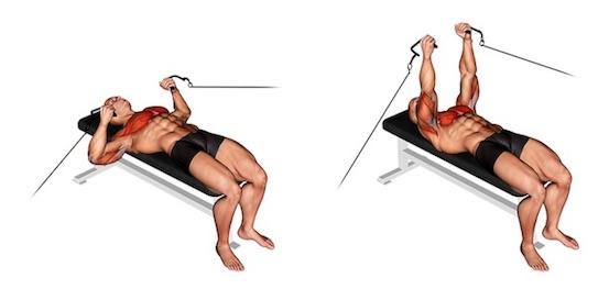 Brusttraining Übungen: Foto von der Übung Bankdrücken am Kabelzug.