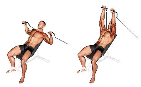 Obere Brust trainieren: Foto von der ÜbungSchrägbankdrücken amKabelzug.