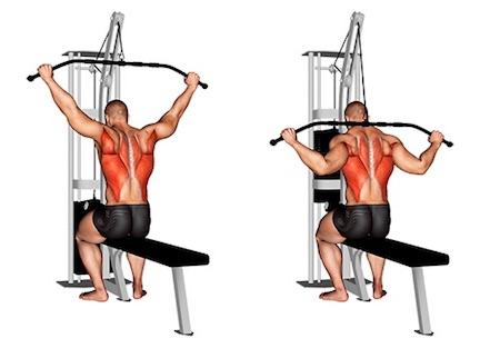 Latzug Muskeln: Foto von der Übung Latziehen breit zum Nacken.