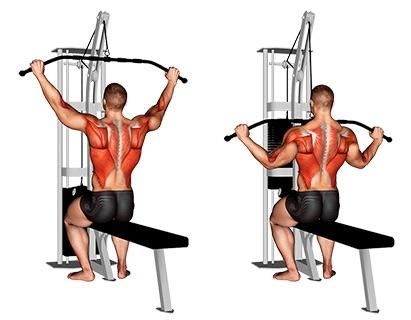 Latzug Muskeln: Foto von der Übung Latziehen breit zur Brust.