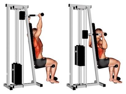 Latzug Muskeln: Foto von der Übung Latziehen eng zum Nacken.