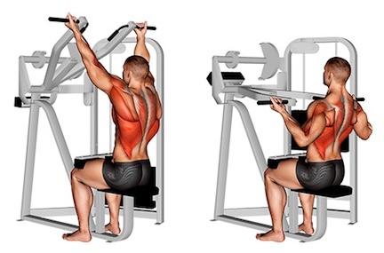 Latzug Rücken:Foto von der Übung Latzug MaschineUntergriff.