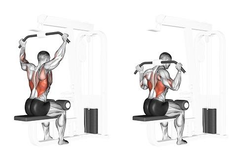 Latzug Übungen: Foto von der Übung Latzug zum Nacken.