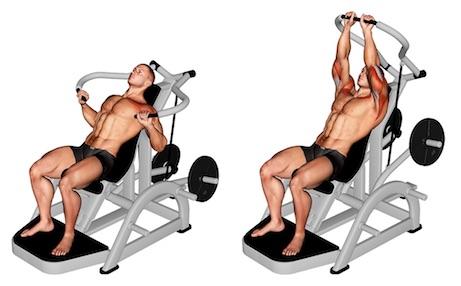 Obere Brust Übungen:Foto von der Übung Schrägbankdrücken Maschine.