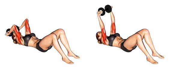 Übungen für Winkearme: Foto von der Übung Stirndrücken Kurzhantel quer.